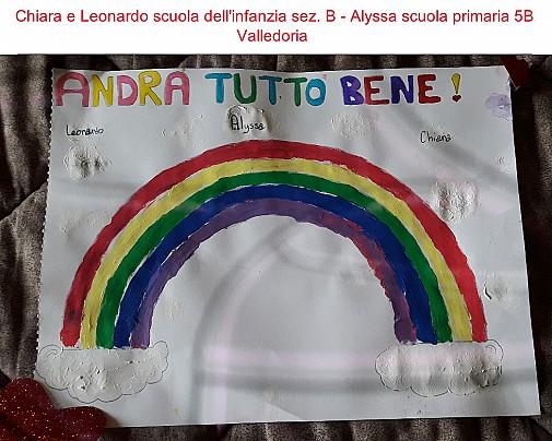 TuttoAndràBene10