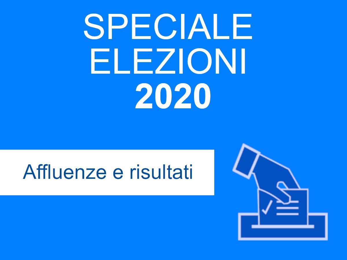AFFLUENZE e RISULTATI - REFERENDUM COSTITUZIONALE 2020 - Comune di Clivio