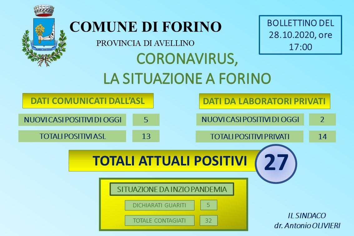 Comune Di Forino Coronavirus Il Bollettino Del 28 Ottobre Comune Di Forino