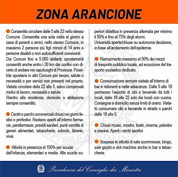 Zona-arancione-coronaviris-22-01-2021