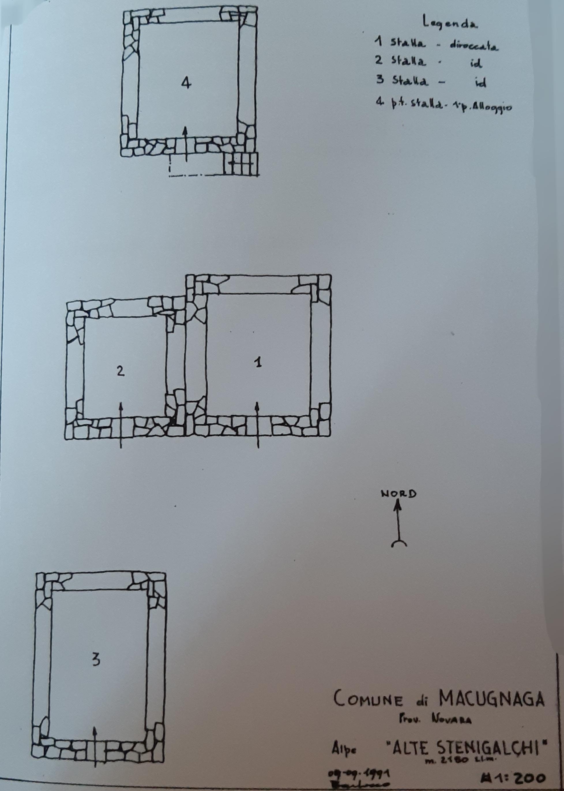 alte stenighalki