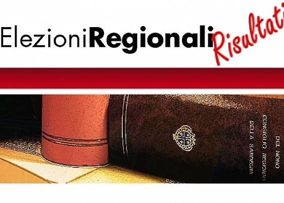ELEZIONI REGIONALI 2019: risultati dello scrutinio